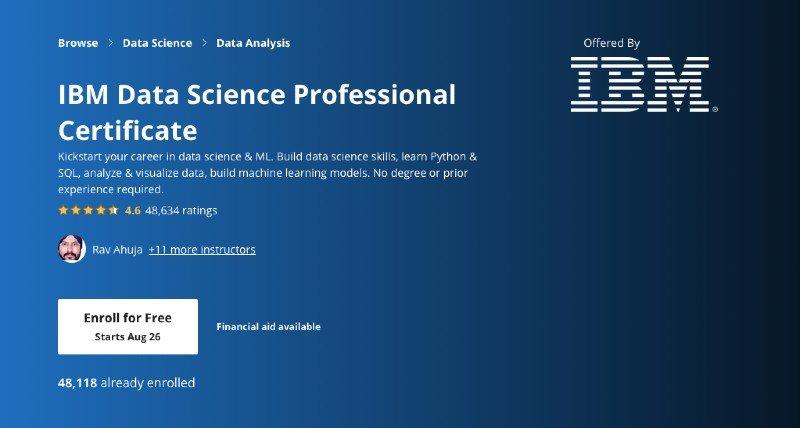 Coursera's data science IBM certificate